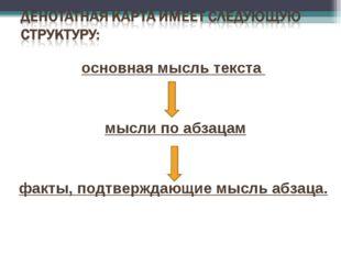 основная мысль текста мысли по абзацам факты, подтверждающие мысль абзаца.