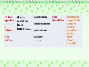 In myopinion… I think… I'm sure… ifyou want to be afamous… sportsman business