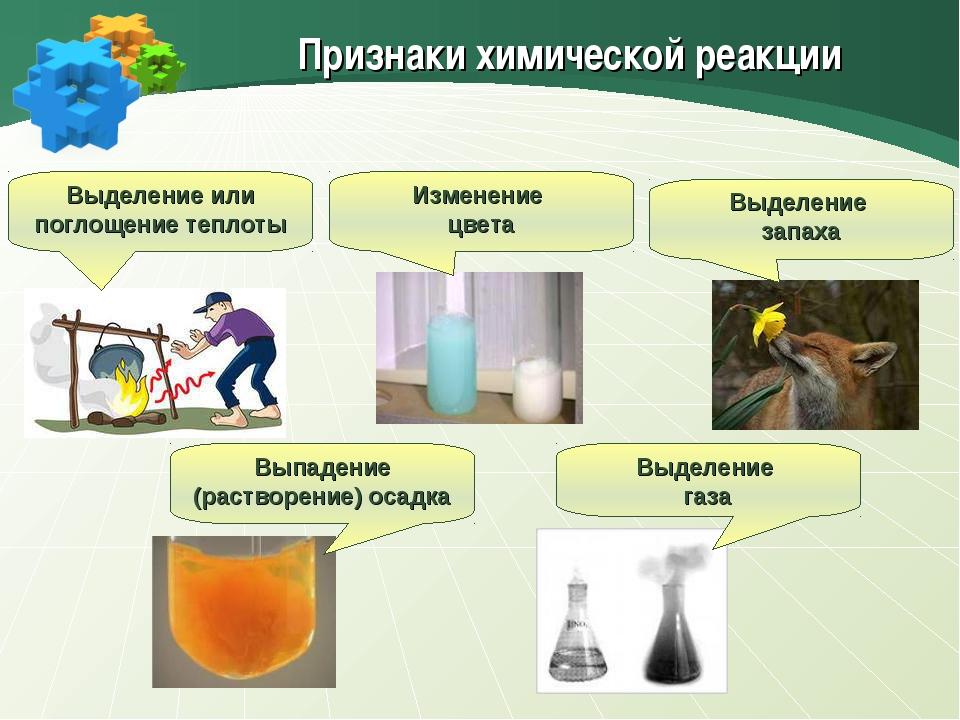 Признаки химической реакции Выделение или поглощение теплоты Изменение цвета...
