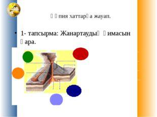 Құпия хаттарға жауап. 1- тапсырма: Жанартаудың қимасын қара. Оның бөліктерін