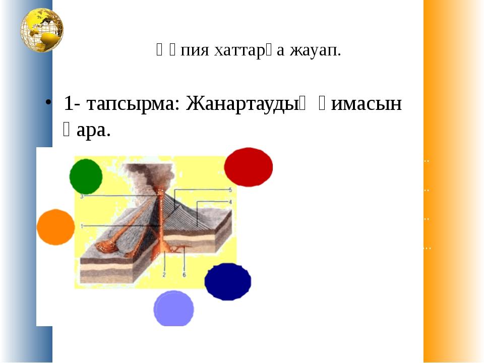 Құпия хаттарға жауап. 1- тапсырма: Жанартаудың қимасын қара. Оның бөліктерін...