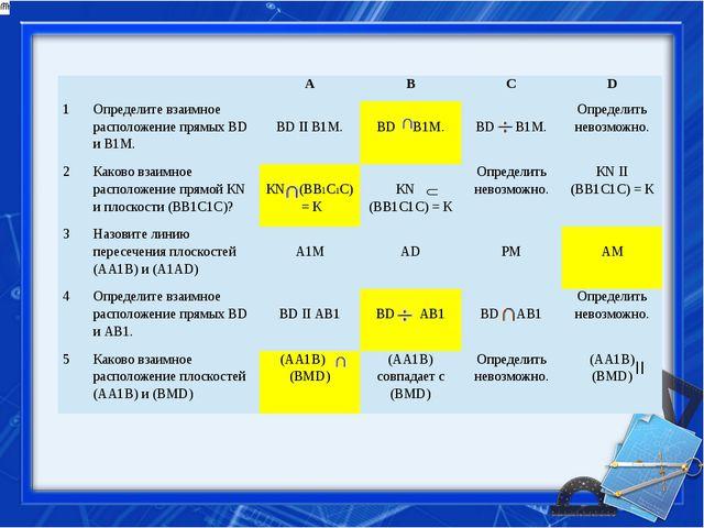 II А В С D 1 Определите взаимное расположение прямыхBDиB1M. ВD IIВ1М. ВDВ1М....