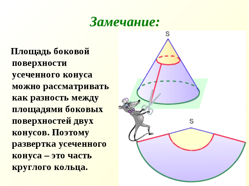 Площадь боковой поверхности усеченного конуса можно рассматривать как разнос...