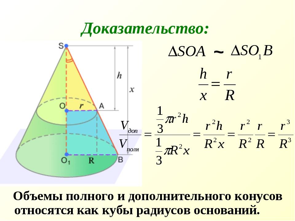 Объемы полного и дополнительного конусов относятся как кубы радиусов основан...
