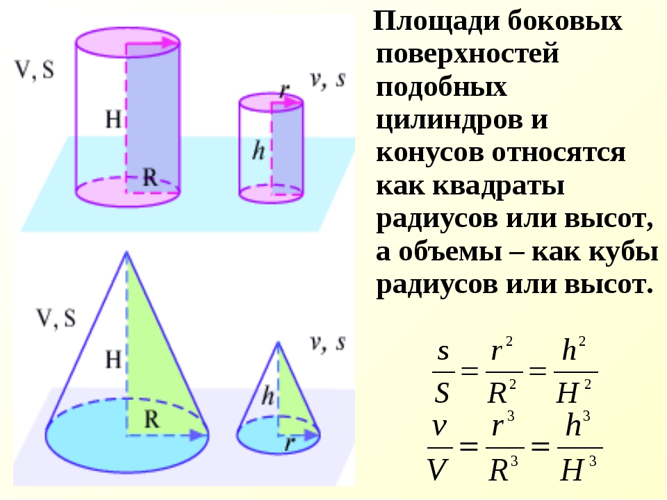 Площади боковых поверхностей подобных цилиндров и конусов относятся как квад...