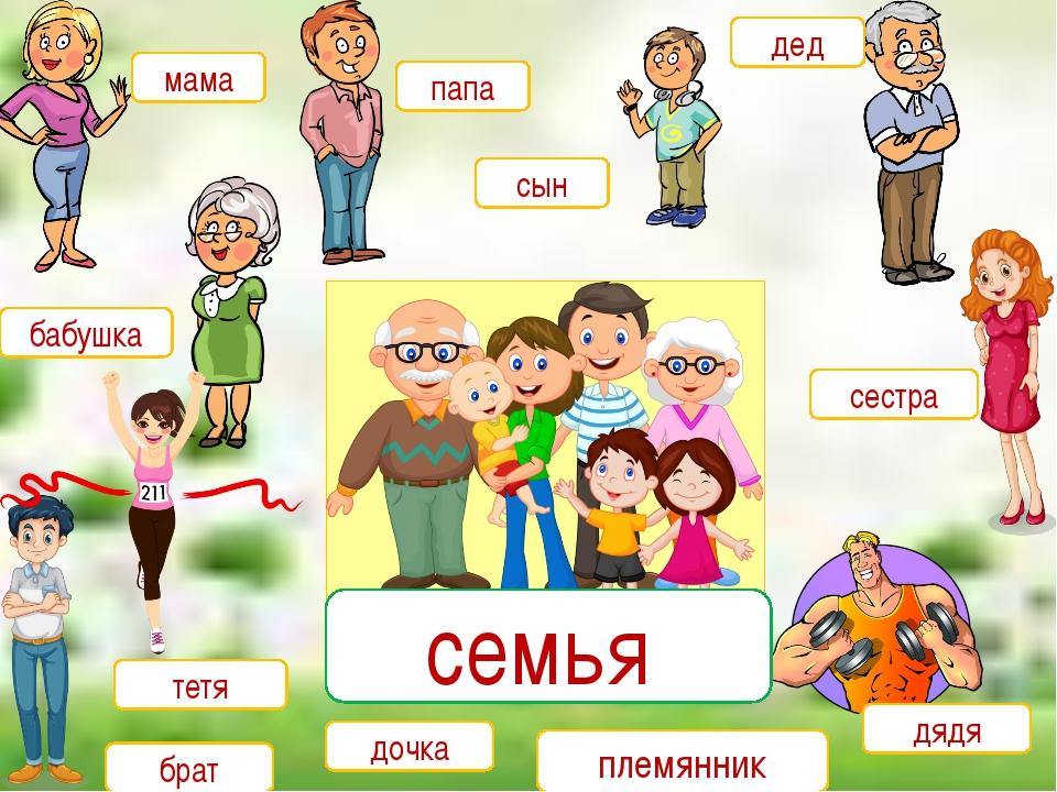карточки с картинками семья для английского на русский загибается