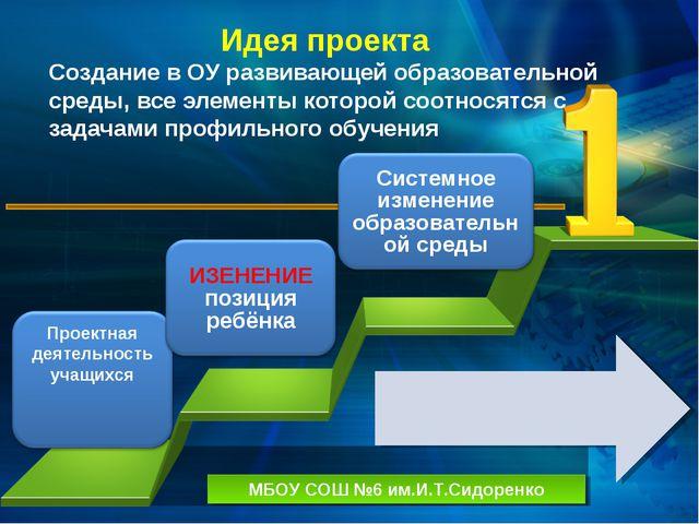 Идея проекта Создание в ОУ развивающей образовательной среды, все элементы к...