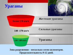 Зона разрушения – несколько сотен километров. Продолжительность:9-12 дней. Ж
