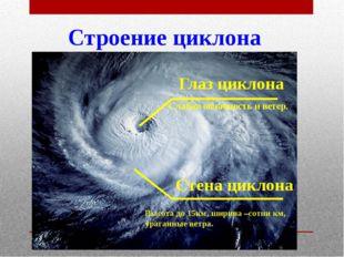 Строение циклона Глаз циклона Слабая облачность и ветер. Стена циклона Высота
