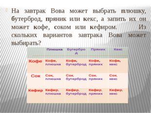 На завтрак Вова может выбрать плюшку, бутерброд, пряник или кекс, а запить их