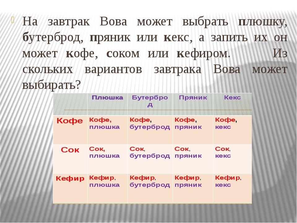 На завтрак Вова может выбрать плюшку, бутерброд, пряник или кекс, а запить их...