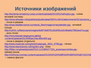 Источники изображений http://lechenie-simptomy.ru/wp-content/uploads/2013/01/