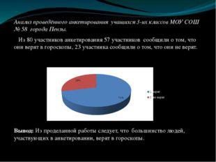 Анализ проведённого анкетирования учащихся 3-их классов МОУ СОШ № 58 города П