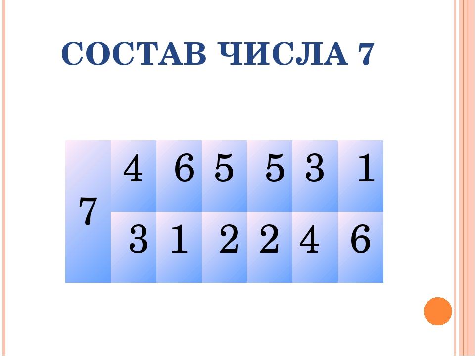 СОСТАВ ЧИСЛА 7 7465531 312246