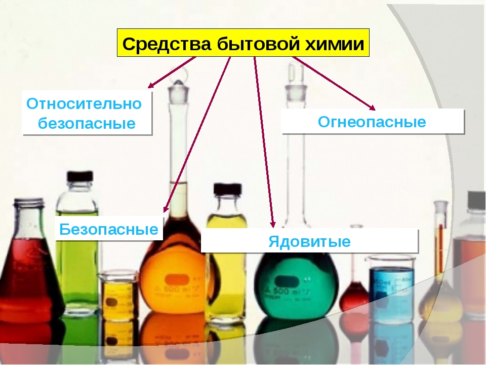 Химия в быту и агробизнесе