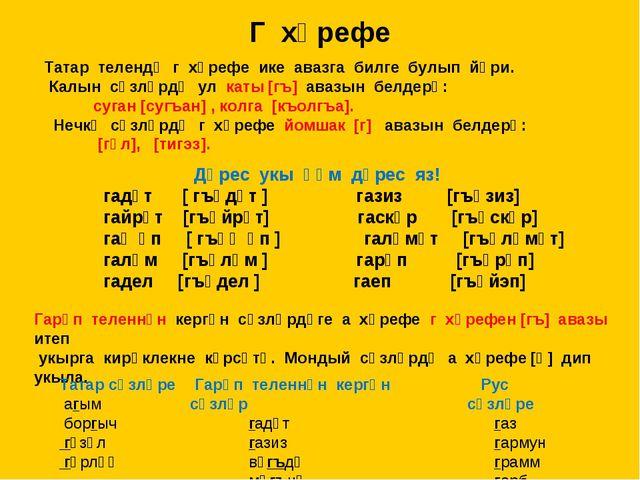Г хәрефе Татар телендә г хәрефе ике авазга билге булып йөри. Калын сүзләрдә у...