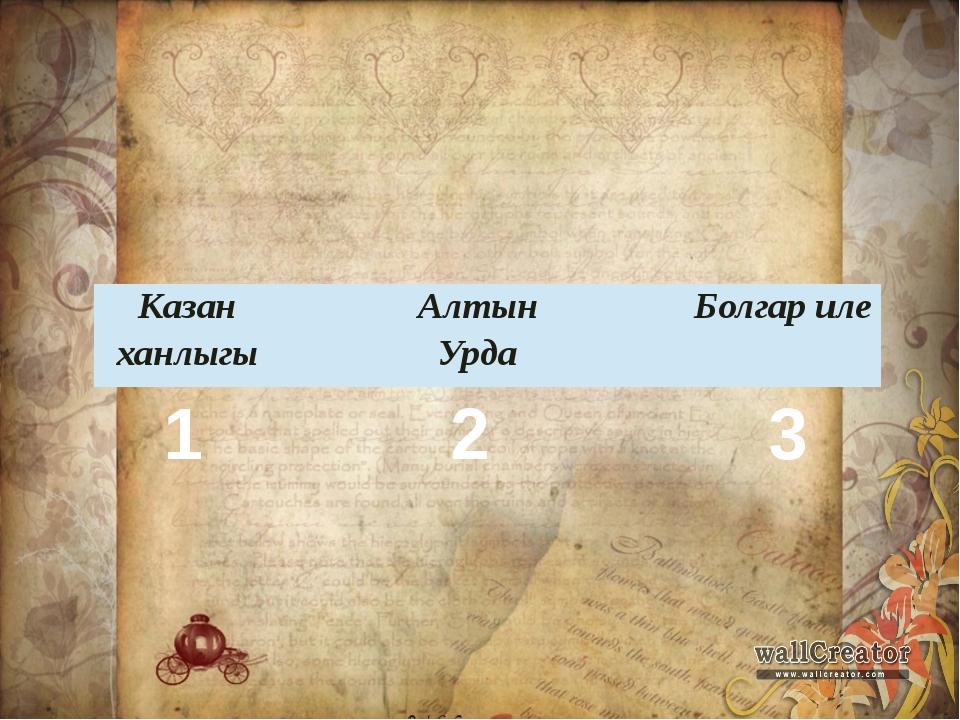 1 2 3 Казан ханлыгы Алтын Урда Болгар иле