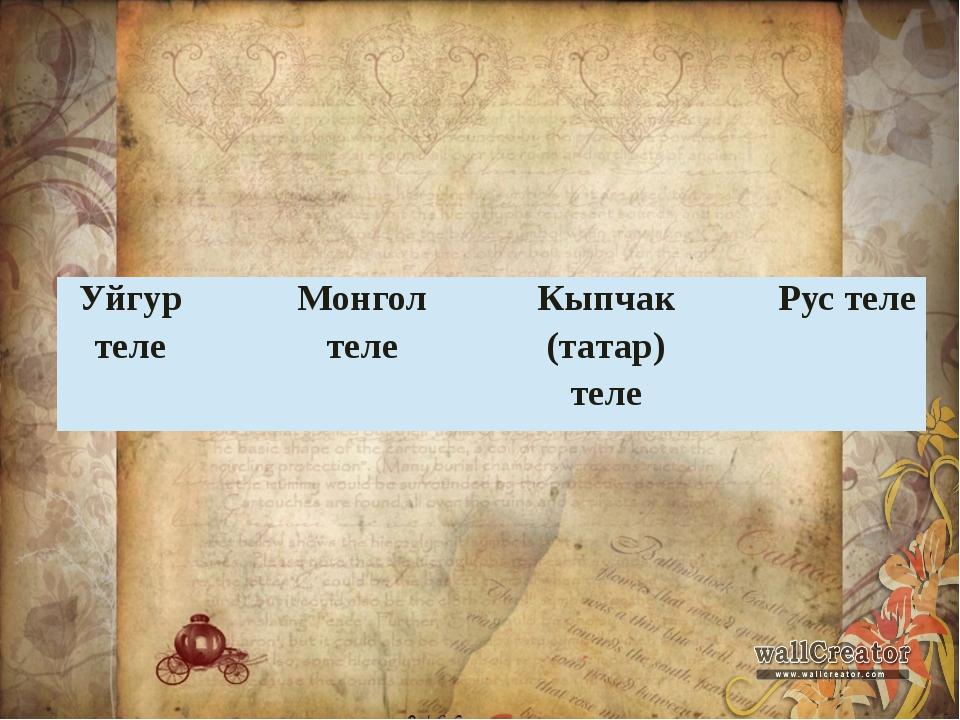 Уйгур теле Монгол теле Кыпчак (татар) теле Рус теле