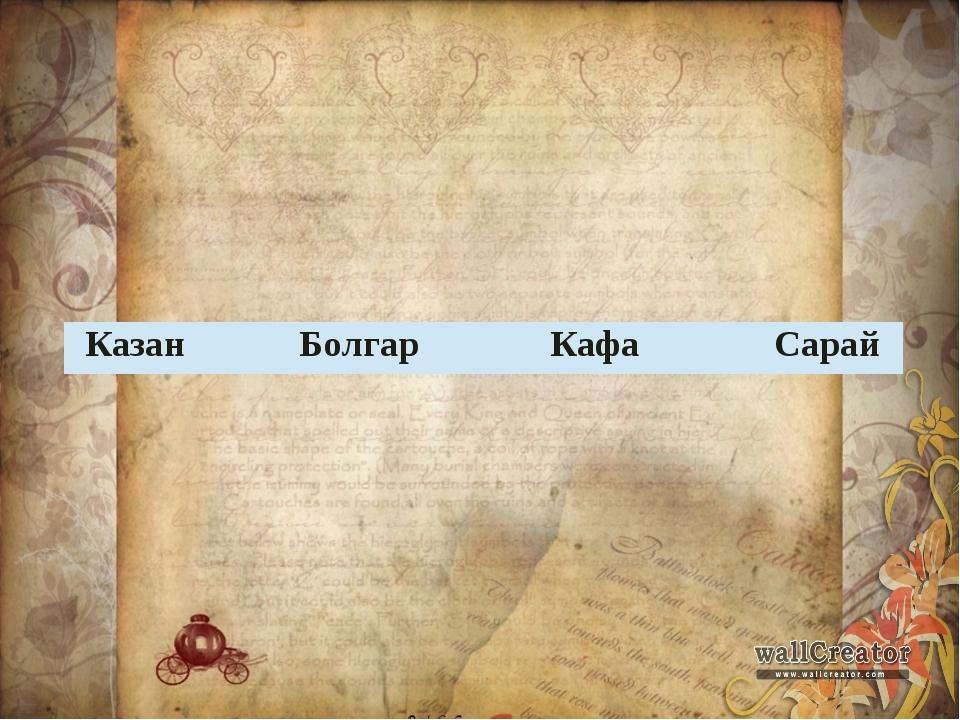 Казан Болгар Кафа Сарай
