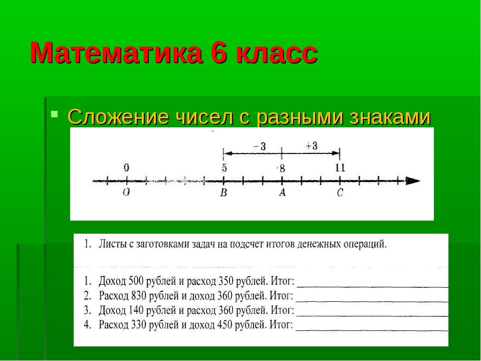 Математика 6 класс Сложение чисел с разными знаками