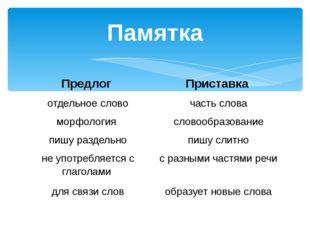 Памятка Предлог Приставка отдельное слово часть слова морфология словообразов