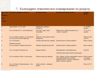 7. Календарно-тематическое планирование по разделу. Кол-во часов по программе