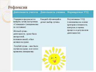 Рефлексия Деятельность учителя Деятельность ученика Формируемые УУД Учащимся