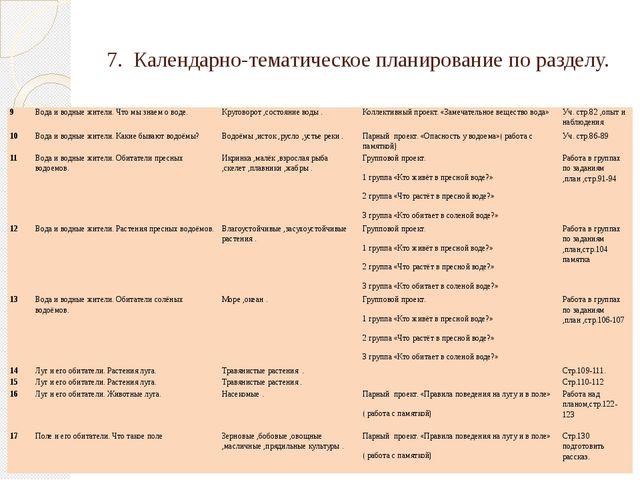 7. Календарно-тематическое планирование по разделу. 9 Вода и водные жители. Ч...