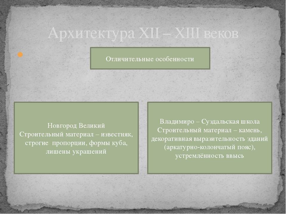 Архитектура XII – XIII веков Отличительные особенности Новгород Великий Стро...