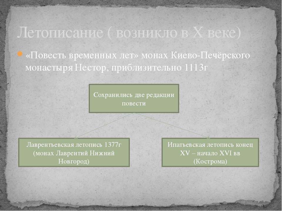 «Повесть временных лет» монах Киево-Печёрского монастыря Нестор, приблизитель...