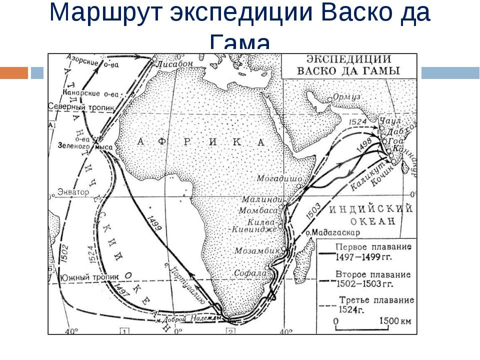 Маршрут экспедиции Васко да Гама