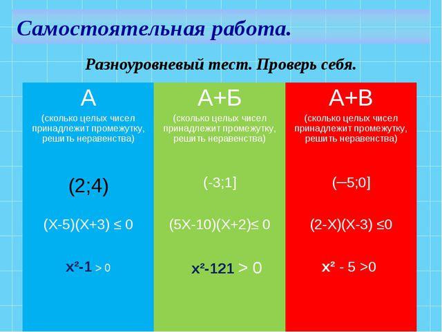 * Разноуровневый тест. Проверь себя. А (сколько целых чисел принадлежит проме...