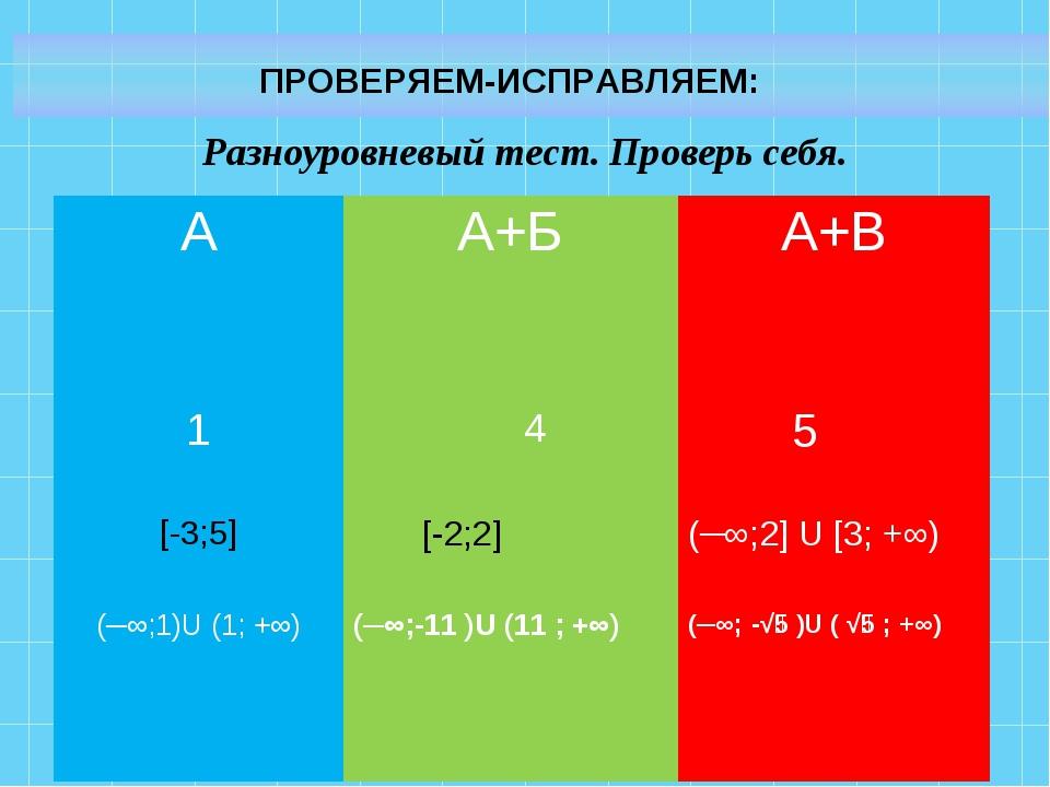* Разноуровневый тест. Проверь себя. ПРОВЕРЯЕМ-ИСПРАВЛЯЕМ: АА+БА+В 1 4  5...