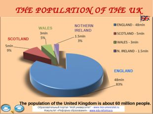 The population of the United Kingdom is about 60 million people. THE POPULATI
