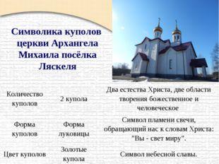 Символика куполов церкви Архангела Михаила посёлка Ляскеля Количество куполов