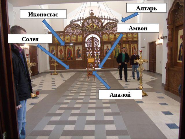 Солея Иконостас Аналой Амвон Алтарь