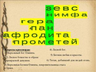 Вопросы кроссворда: 1) Верховный бог Олимпа. 2) Лесное божество в образе прек