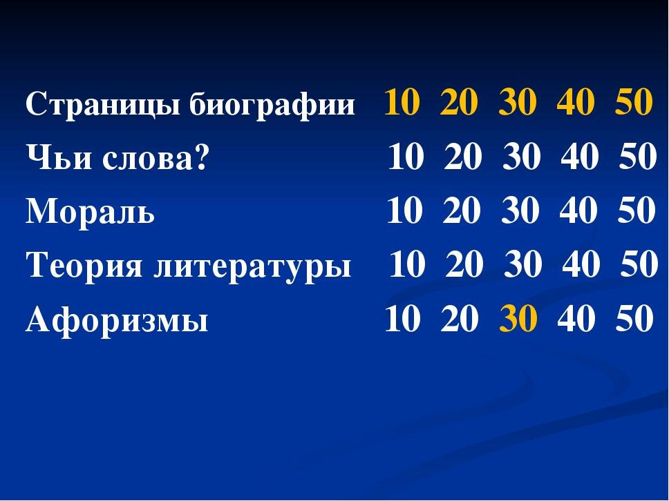 20 Кто из русских баснописцев основал университет? Ломоносов