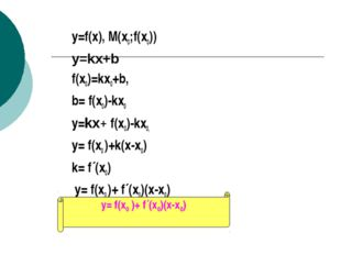 y=f(x), M(x0;f(x0)) y=kx+b f(x0)=kx0+b, b= f(x0)-kx0 y=kx+ f(x0)-kx0, y= f(x0