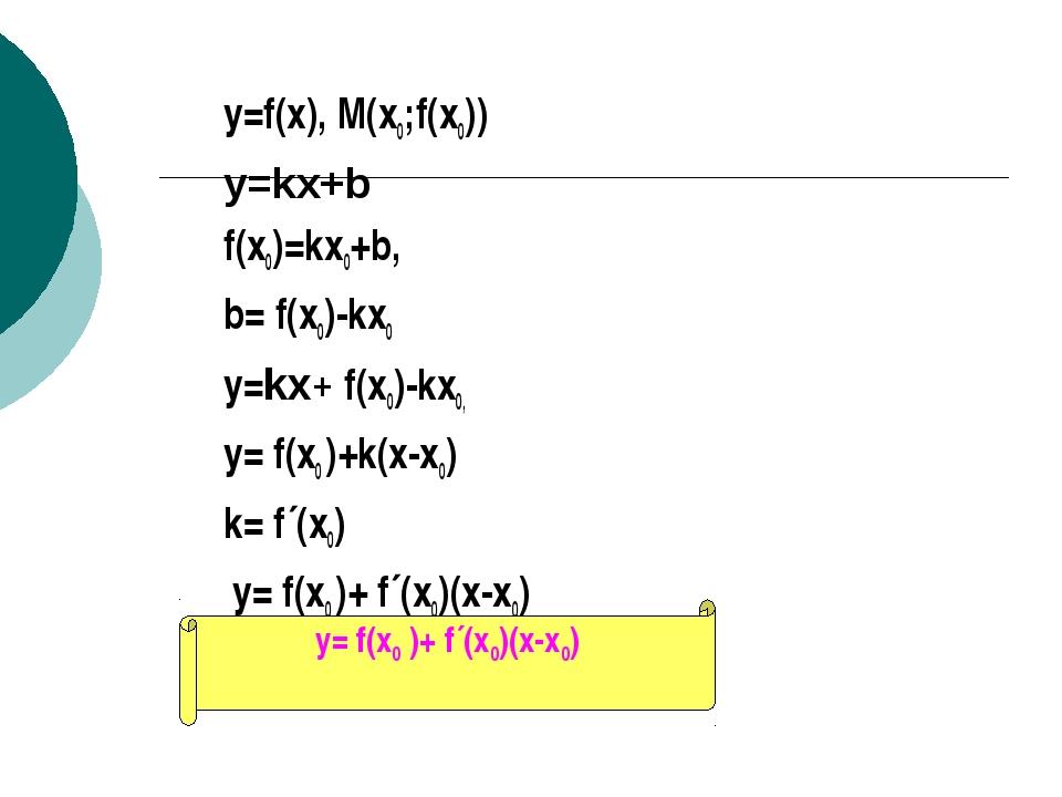 y=f(x), M(x0;f(x0)) y=kx+b f(x0)=kx0+b, b= f(x0)-kx0 y=kx+ f(x0)-kx0, y= f(x0...