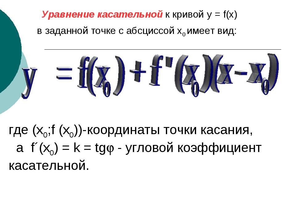 Уравнение касательной к кривой y = f(x) в заданной точке с абсциссой x0 имеет...