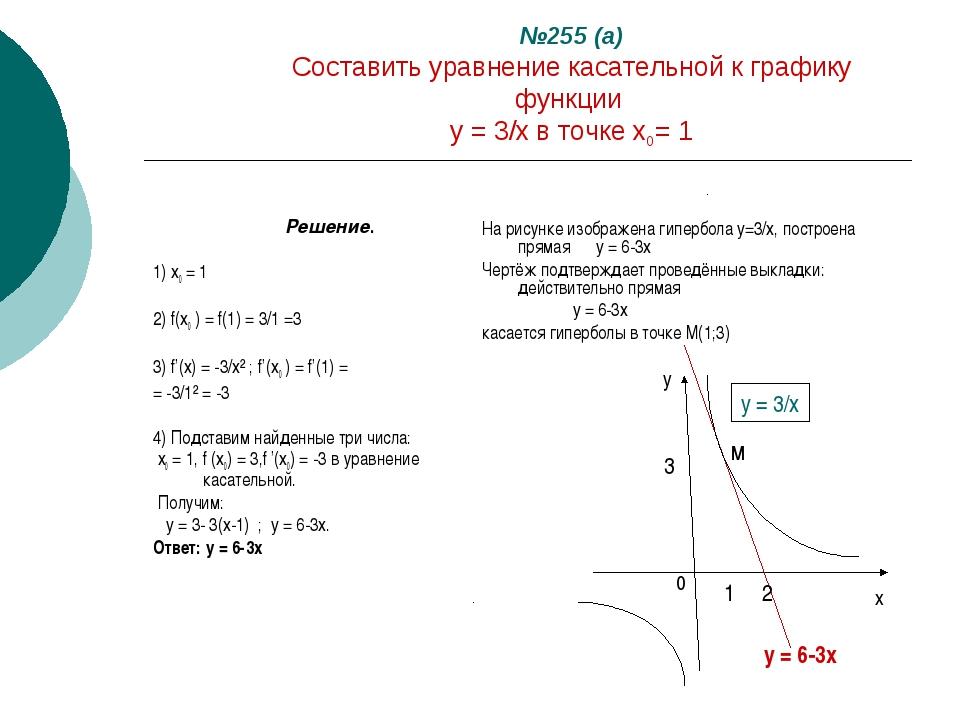 №255 (а) Составить уравнение касательной к графику функции y = 3/x в точке x0...