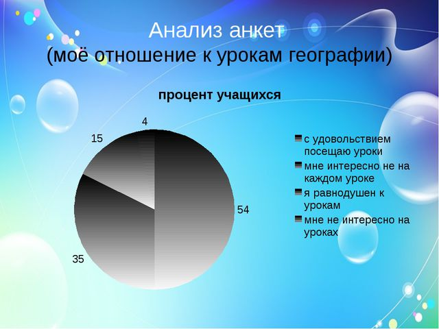 Анализ анкет (моё отношение к урокам географии)