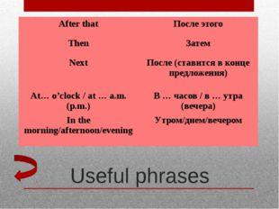 Useful phrases An early riser Ранняя пташка; тот, кто рано встает As a rule К