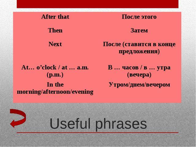 Useful phrases An early riser Ранняя пташка; тот, кто рано встает As a rule К...