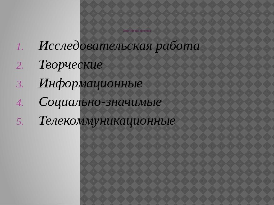Типы учебных проектов Исследовательская работа Творческие Информационные Соц...