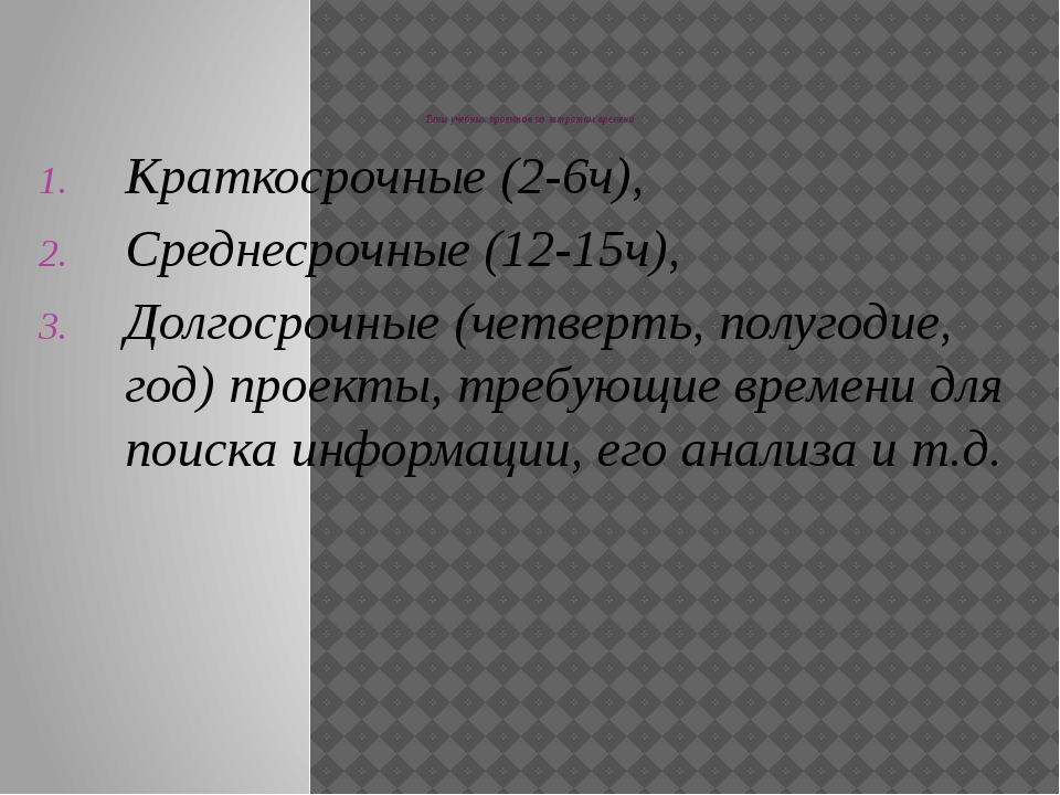 Типы учебных проектов по затратам времени Краткосрочные (2-6ч), Среднесрочны...