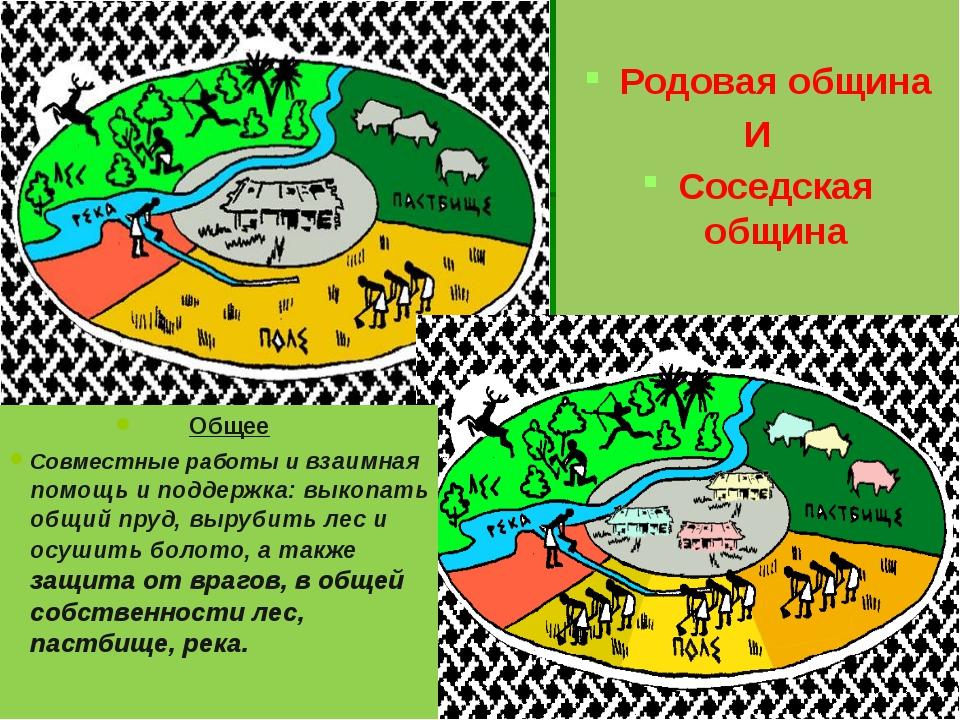 Родовая община И Соседская община Общее Совместные работы и взаимная помощь...