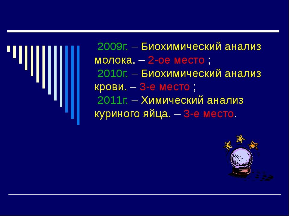 2009г. – Биохимический анализ молока. – 2-ое место ; 2010г. – Биохимический...