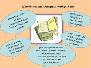 Методические принципы отбора книг при отборе книг нужно руководствоваться вос